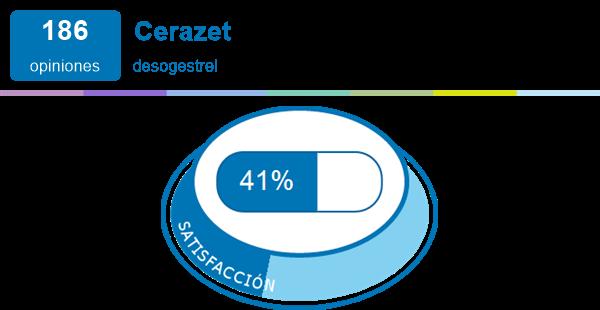 Pastillas anticonceptivas cerazet 75 mg