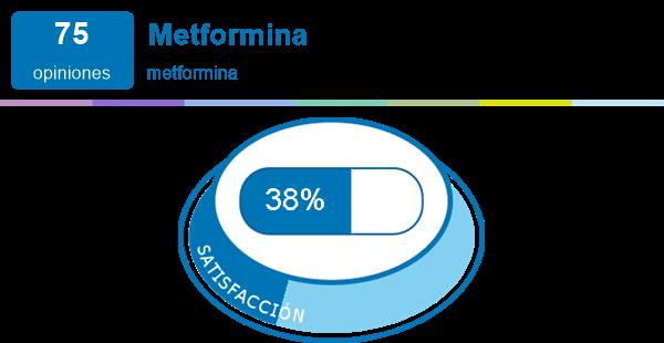 metformina+para+adelgazar+funcional